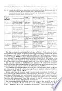 Biologia marina mediterranea